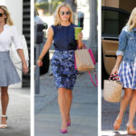 Co je stylový archetyp a proč ovlivňuje naše oblékání